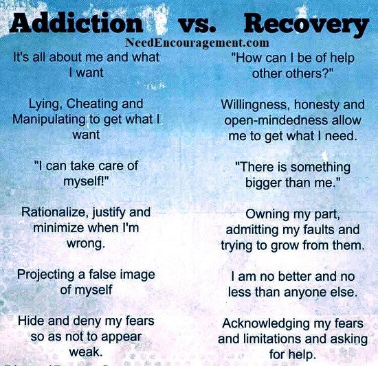 Addiction is a monster, but it can be conquered!